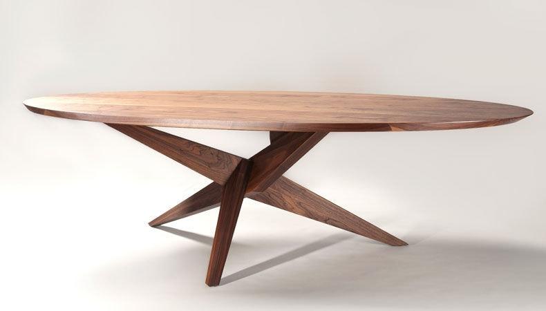 B Table